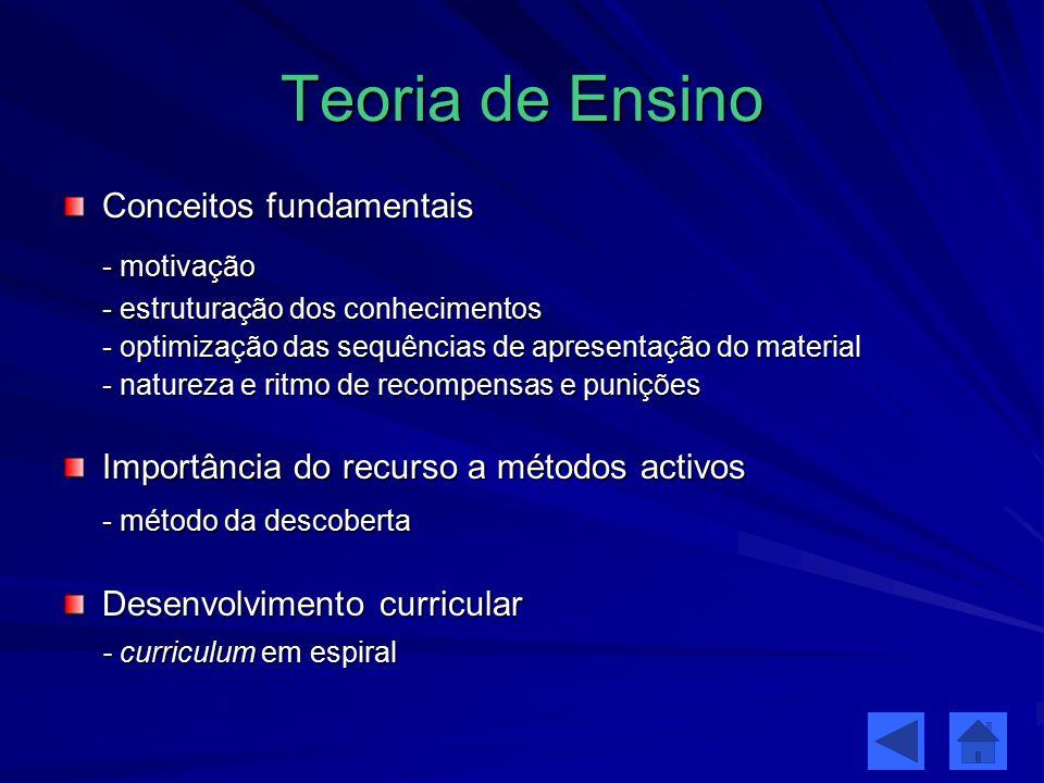 Teoria de Ensino - motivação - método da descoberta