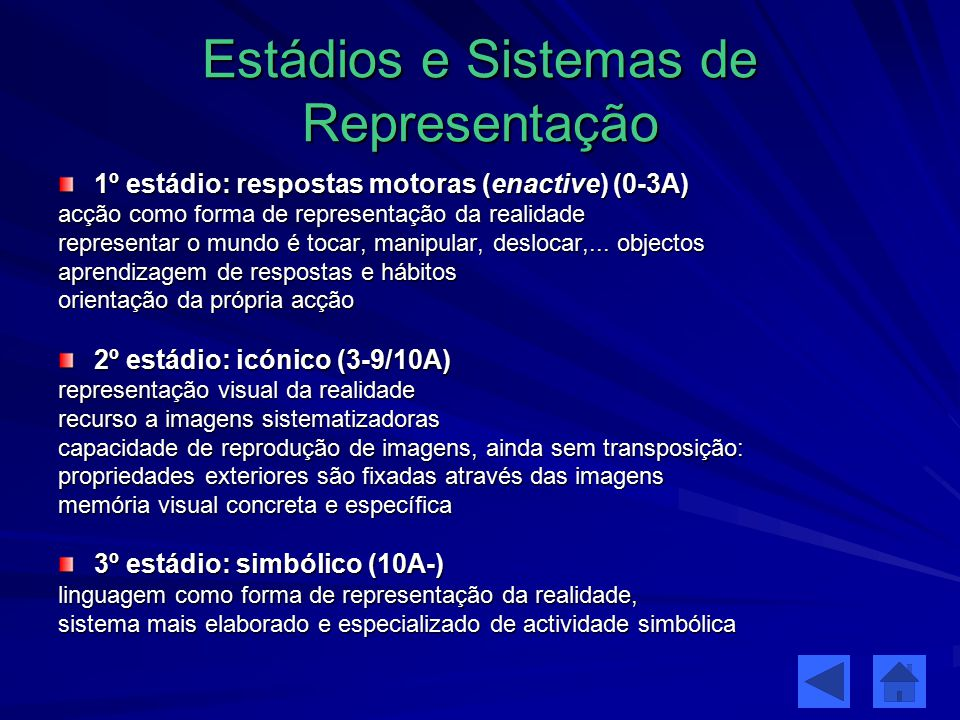 Estádios e Sistemas de Representação