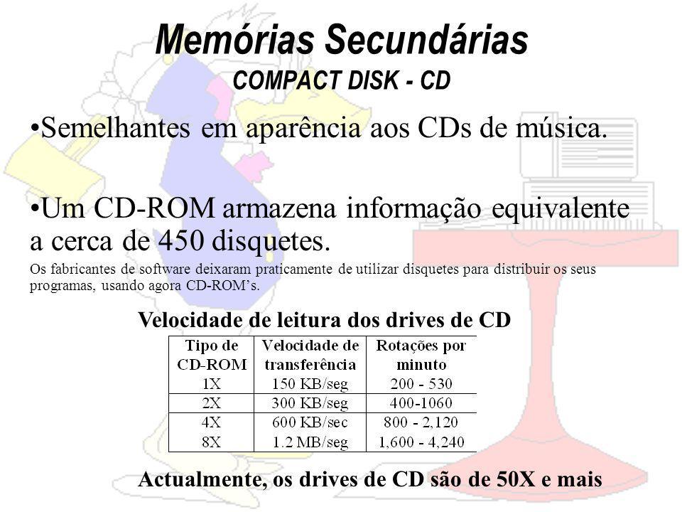 Memórias Secundárias COMPACT DISK - CD