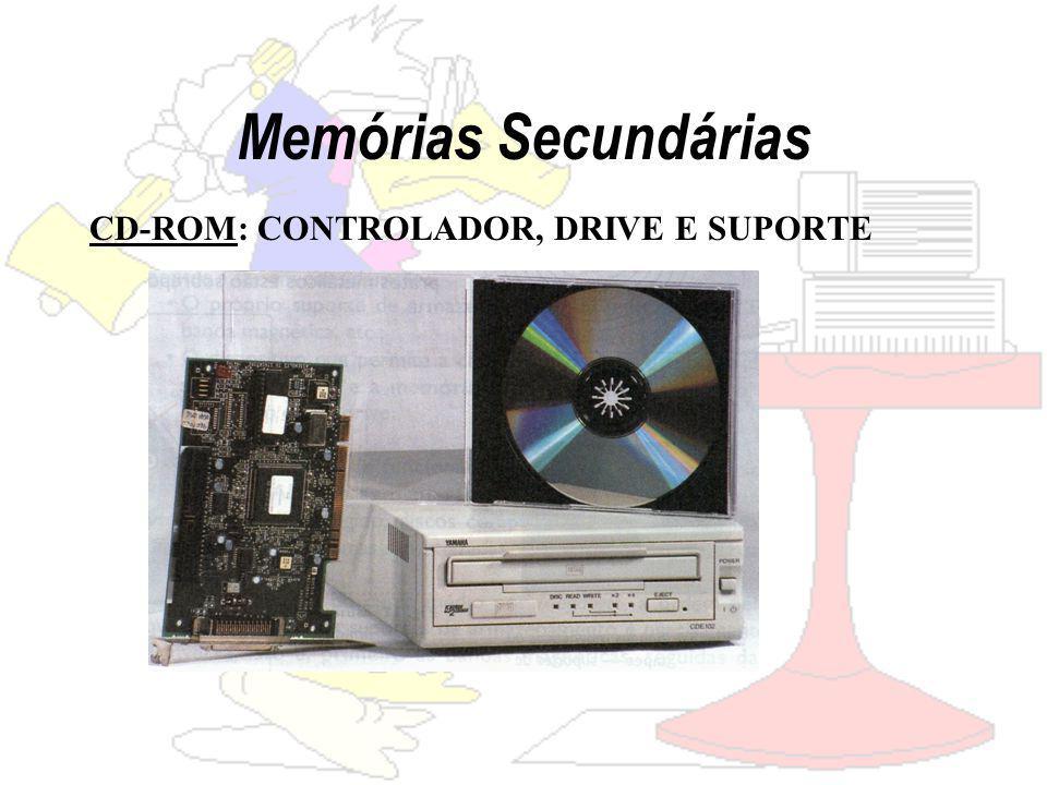 Memórias Secundárias CD-ROM: CONTROLADOR, DRIVE E SUPORTE