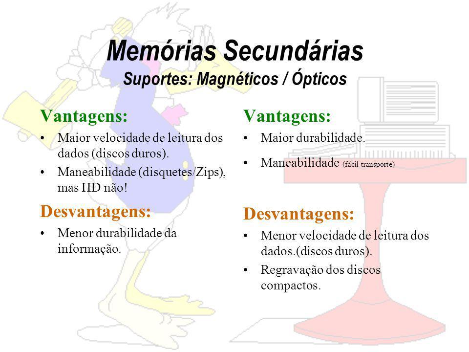 Memórias Secundárias Suportes: Magnéticos / Ópticos