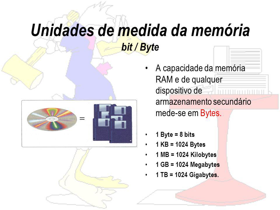 Unidades de medida da memória bit / Byte