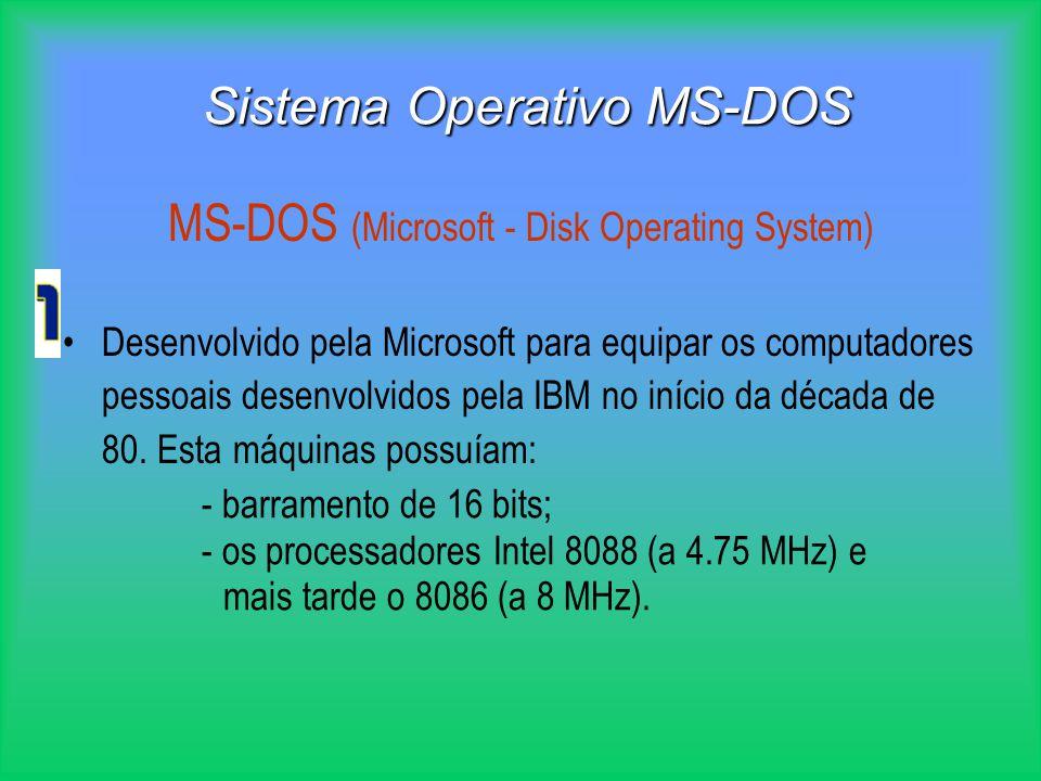 Sistema Operativo MS-DOS