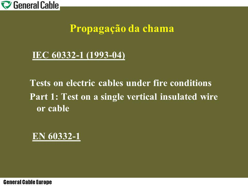 Propagação da chama IEC 60332-1 (1993-04)