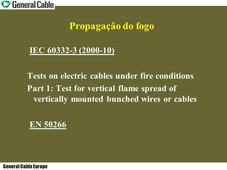 Propagação do fogo IEC 60332-3 (2000-10)