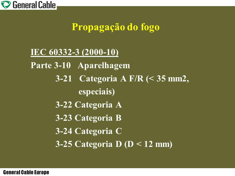 Propagação do fogo IEC 60332-3 (2000-10) Parte 3-10 Aparelhagem