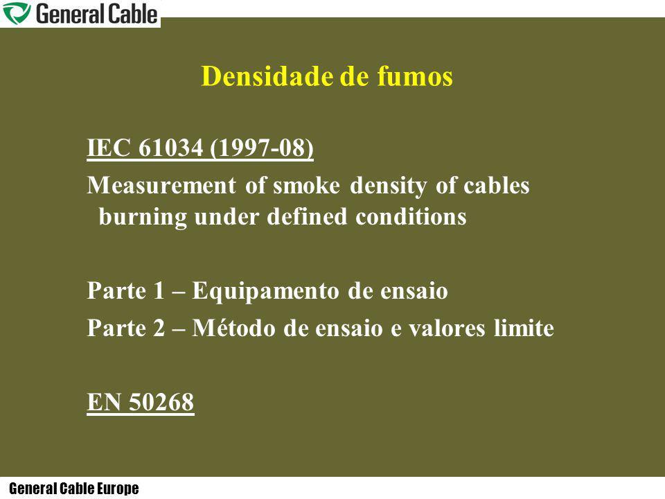 Densidade de fumos IEC 61034 (1997-08)