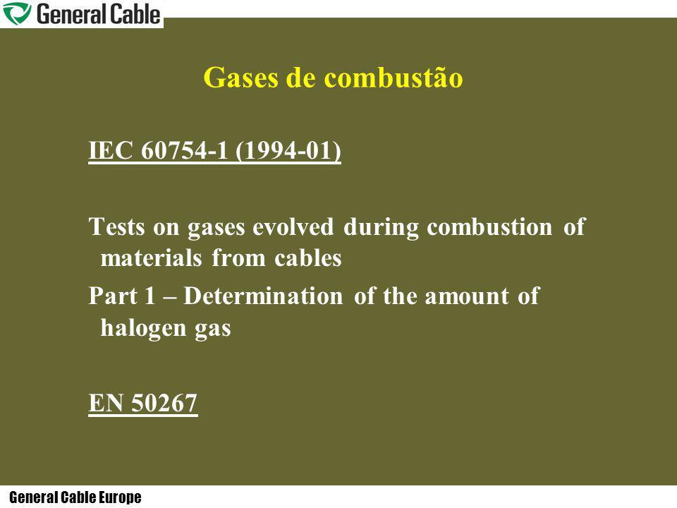 Gases de combustão IEC 60754-1 (1994-01)