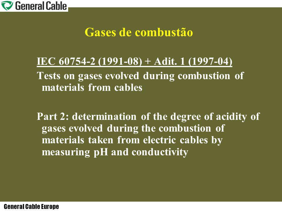 Gases de combustão IEC 60754-2 (1991-08) + Adit. 1 (1997-04)