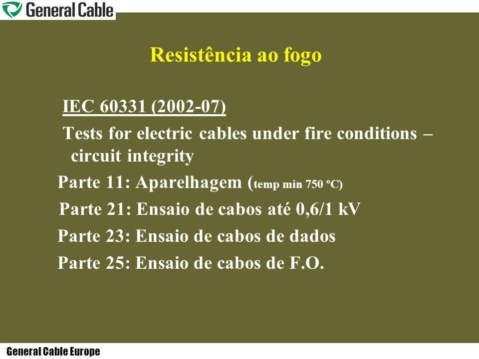 Resistência ao fogo IEC 60331 (2002-07)