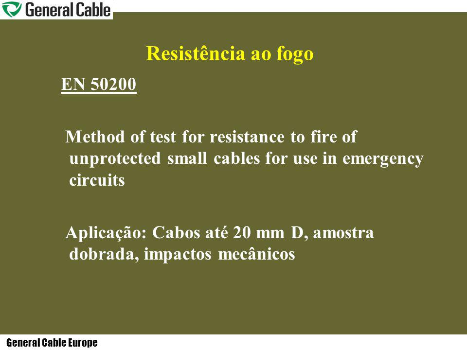 Resistência ao fogo EN 50200. Method of test for resistance to fire of unprotected small cables for use in emergency circuits.