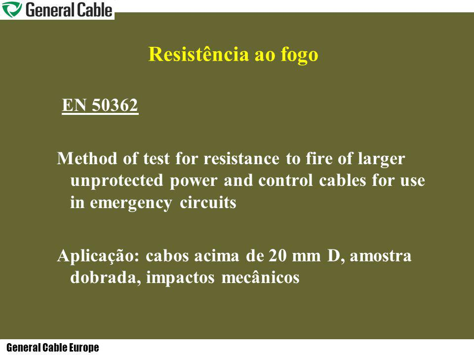 Resistência ao fogo EN 50362. Method of test for resistance to fire of larger unprotected power and control cables for use in emergency circuits.
