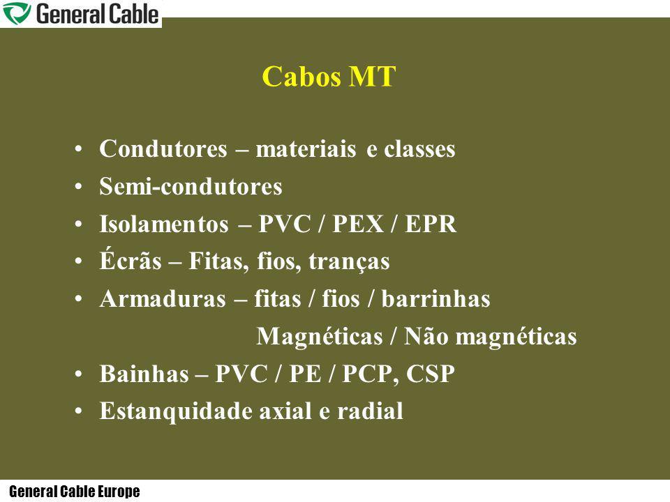 Cabos MT Condutores – materiais e classes Semi-condutores