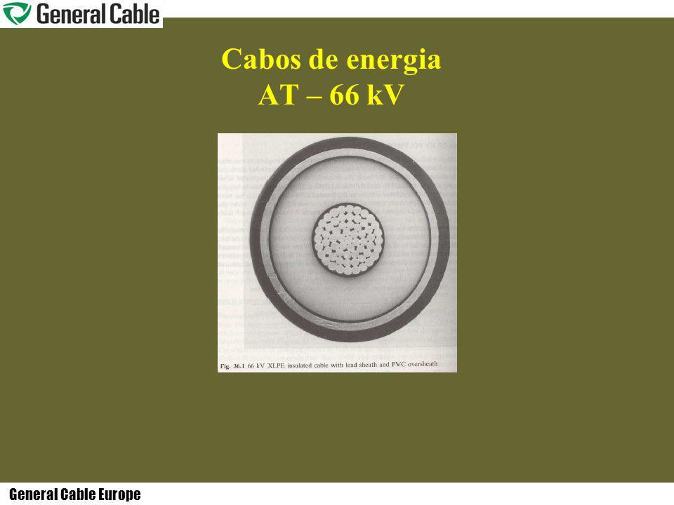 Cabos de energia AT – 66 kV