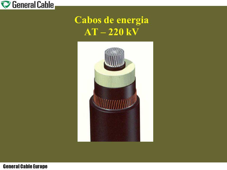 Cabos de energia AT – 220 kV