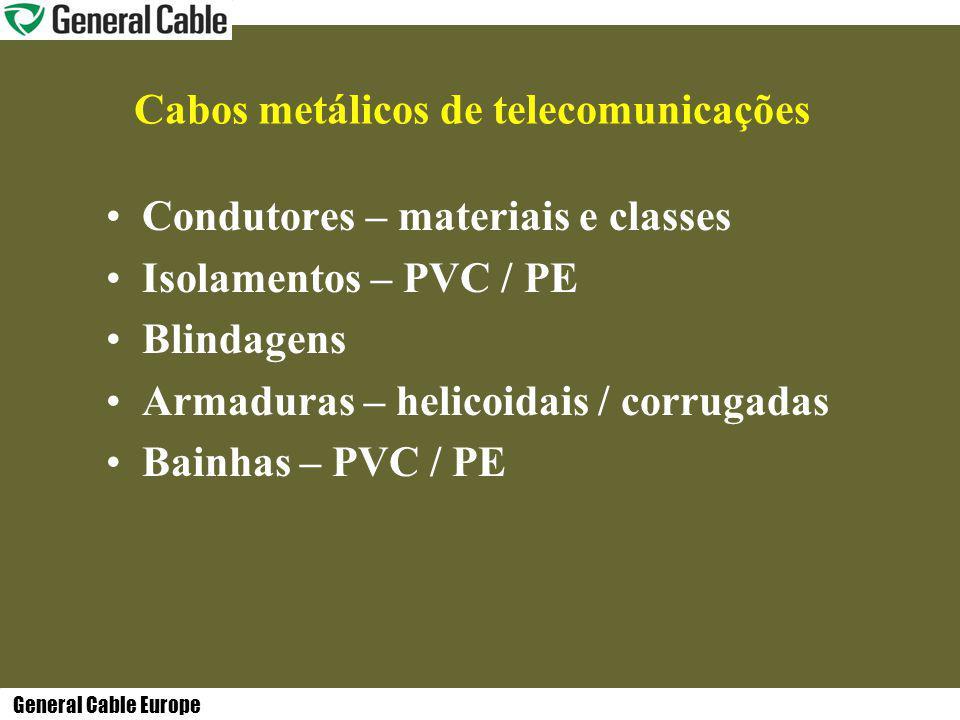 Cabos metálicos de telecomunicações