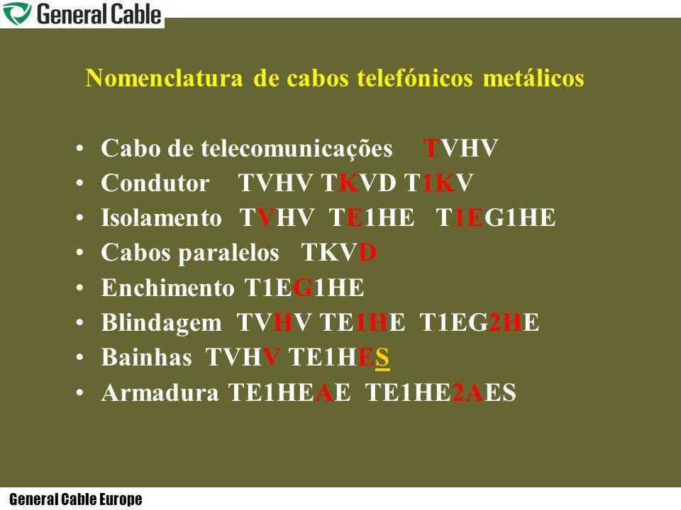 Nomenclatura de cabos telefónicos metálicos