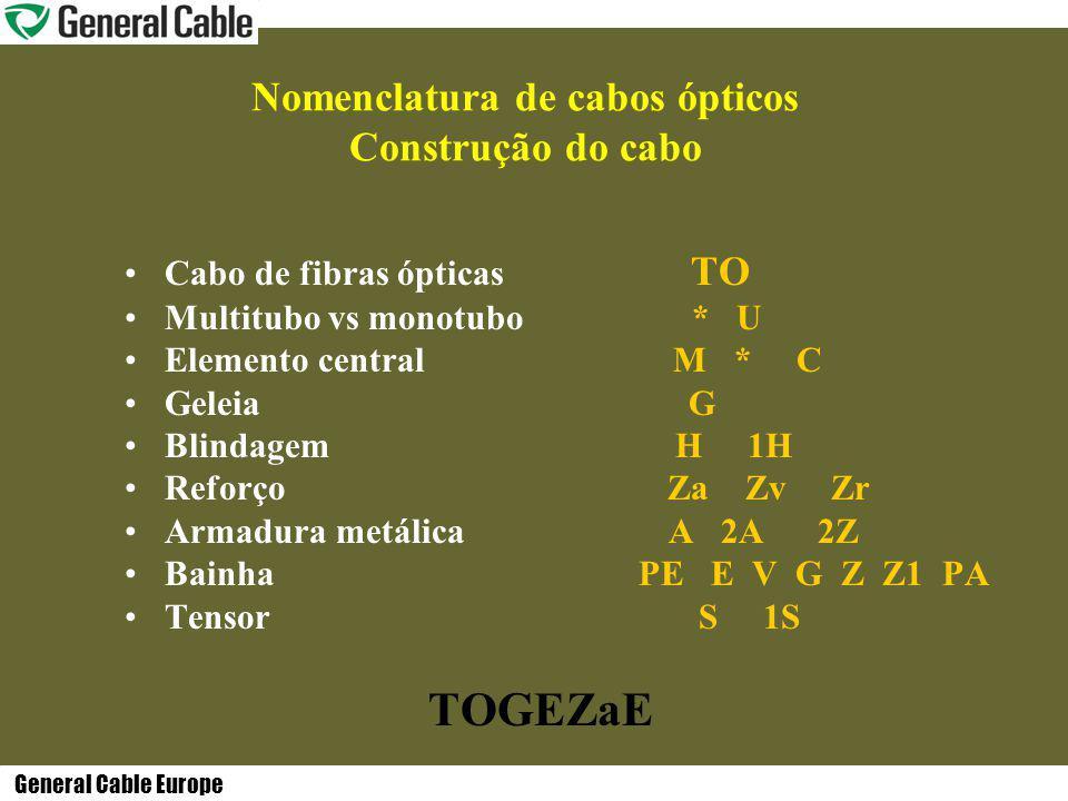 Nomenclatura de cabos ópticos Construção do cabo