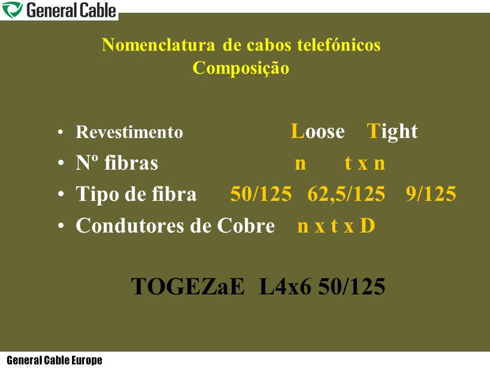 Nomenclatura de cabos telefónicos Composição
