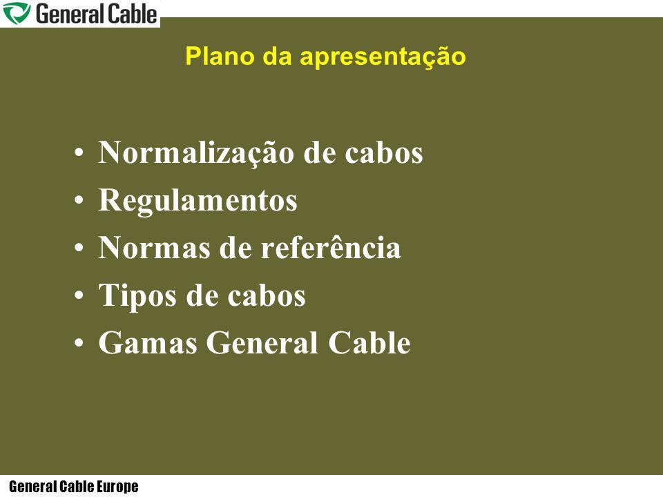 Normalização de cabos Regulamentos Normas de referência Tipos de cabos