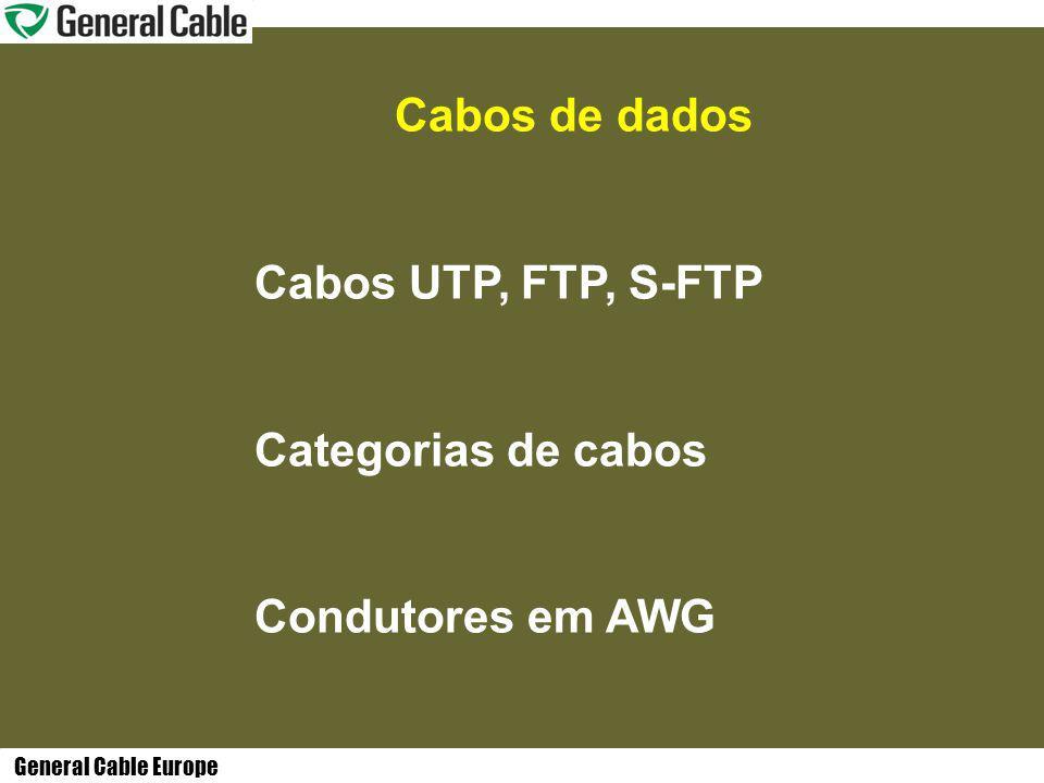 Cabos UTP, FTP, S-FTP Categorias de cabos Condutores em AWG