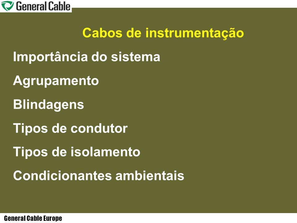 Cabos de instrumentação