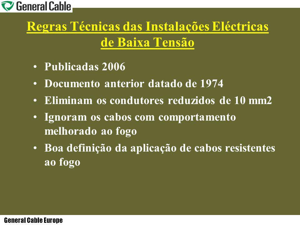 Regras Técnicas das Instalações Eléctricas de Baixa Tensão