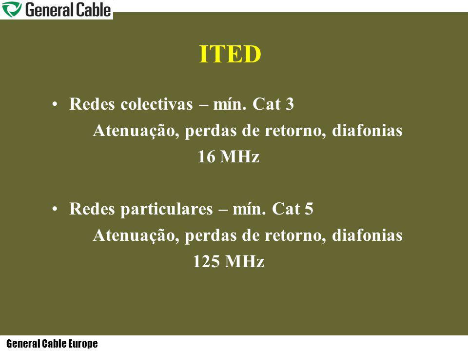 ITED Redes colectivas – mín. Cat 3