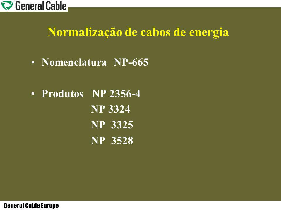 Normalização de cabos de energia