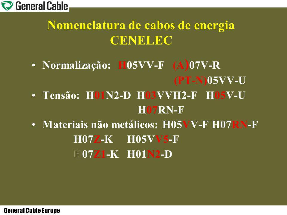 Nomenclatura de cabos de energia CENELEC
