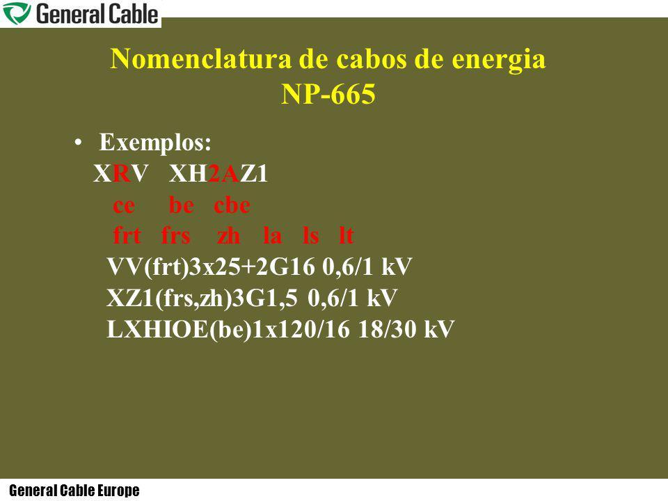 Nomenclatura de cabos de energia NP-665