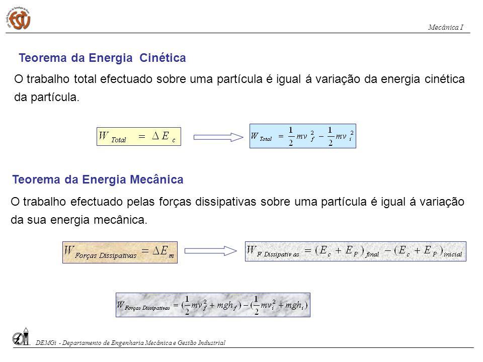 Teorema da Energia Cinética