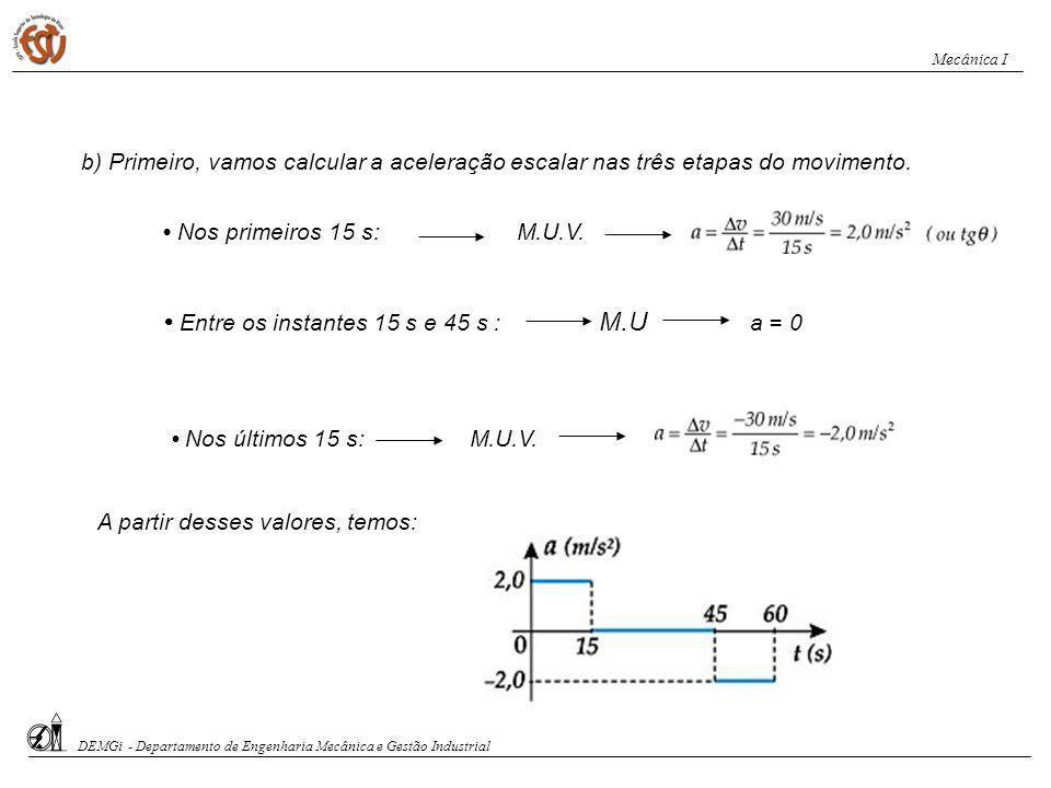 • Entre os instantes 15 s e 45 s : M.U a = 0