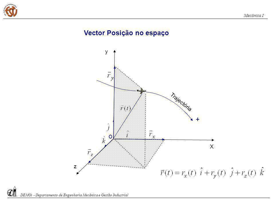 Vector Posição no espaço