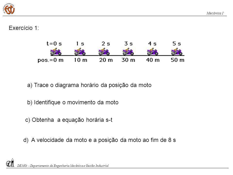 a) Trace o diagrama horário da posição da moto