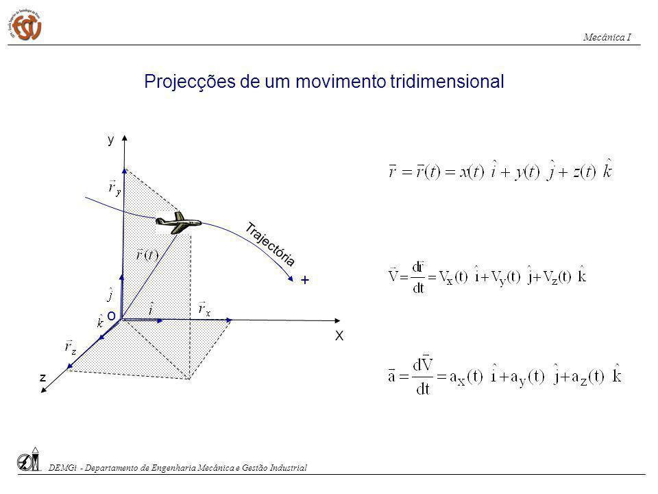 Projecções de um movimento tridimensional