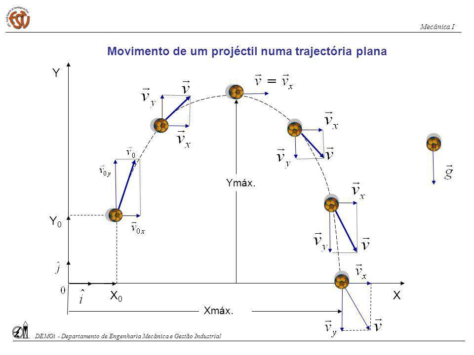 Movimento de um projéctil numa trajectória plana