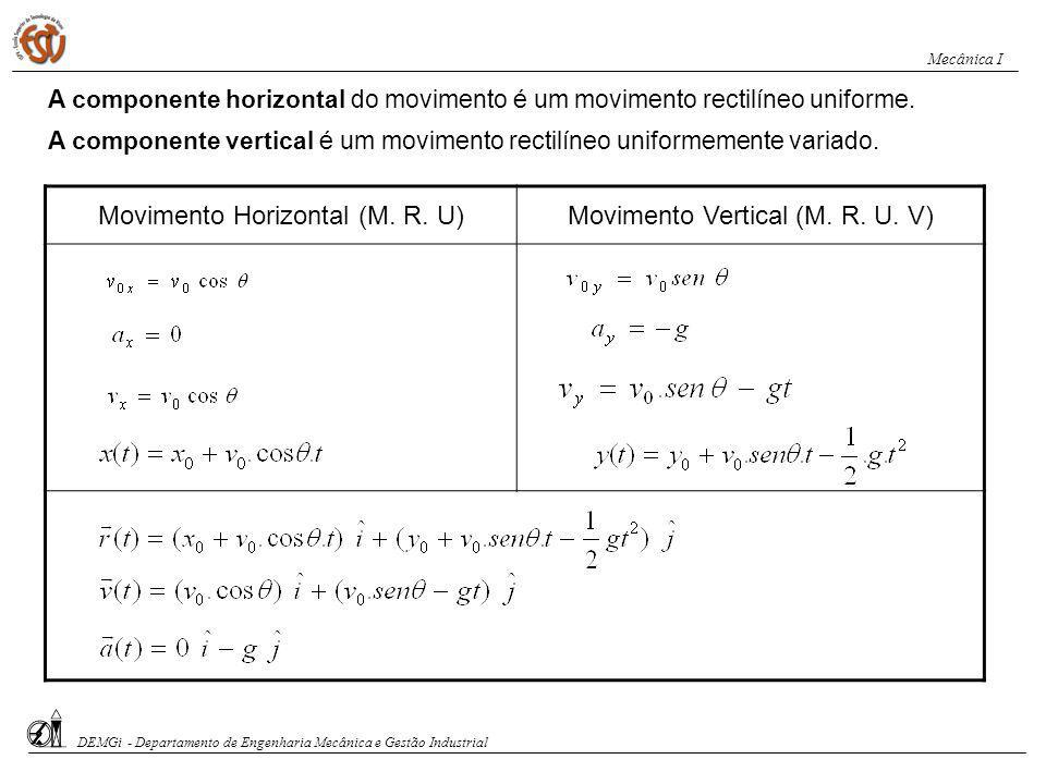 Movimento Horizontal (M. R. U) Movimento Vertical (M. R. U. V)