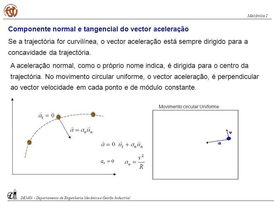 Componente normal e tangencial do vector aceleração