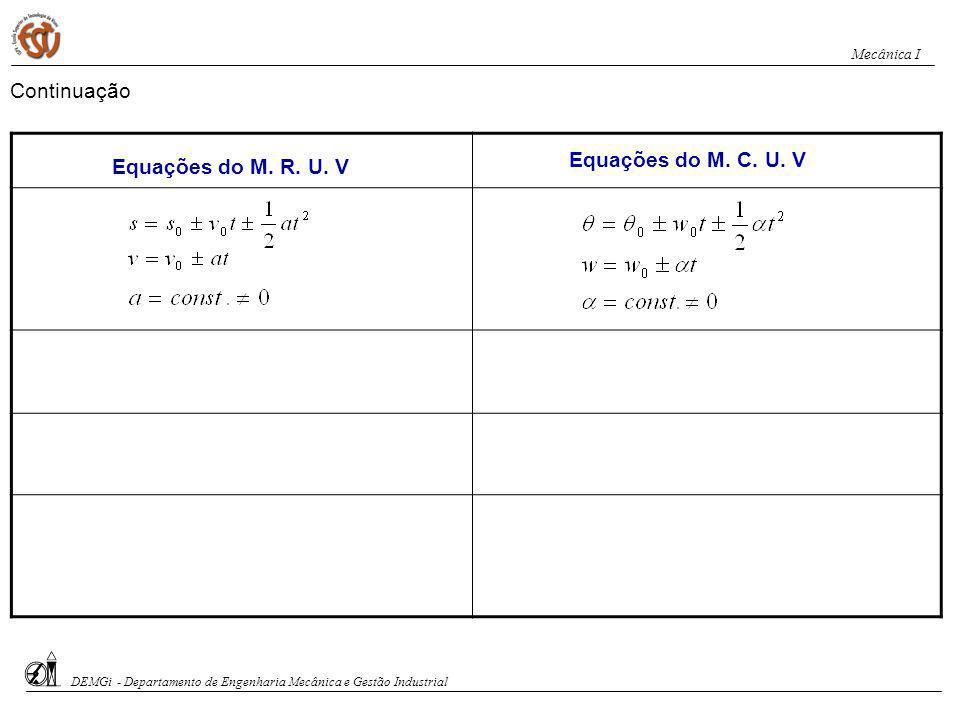 Equações do M. C. U. V Equações do M. R. U. V