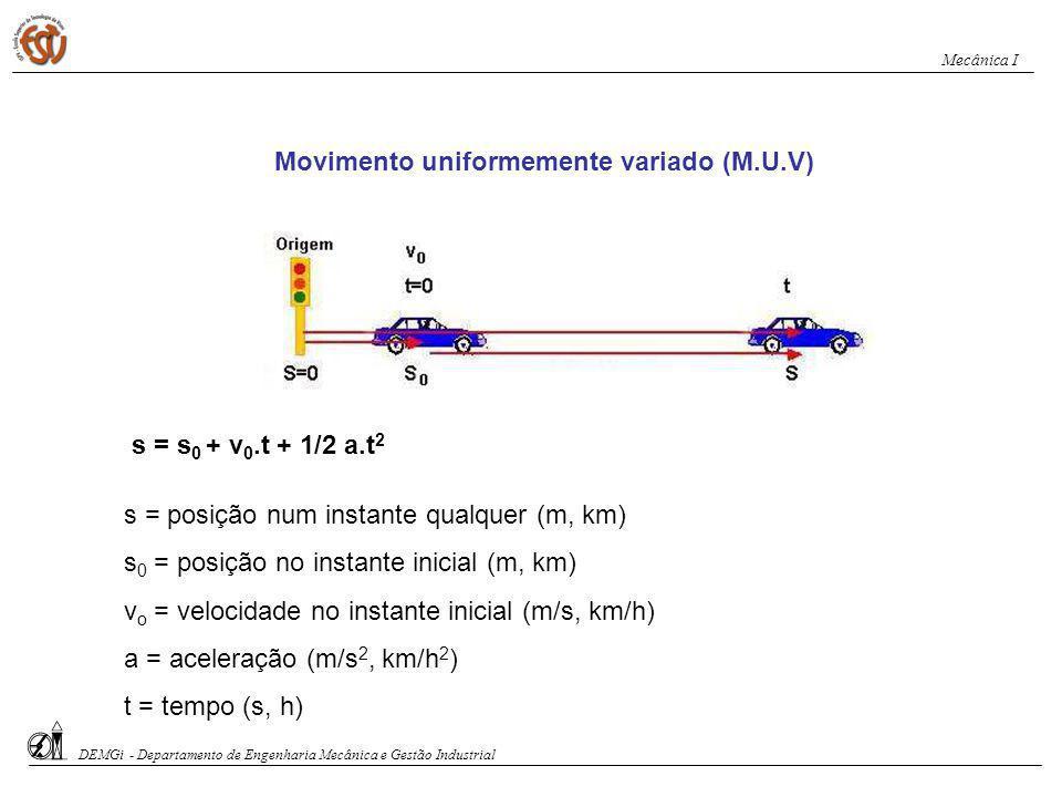 Movimento uniformemente variado (M.U.V)