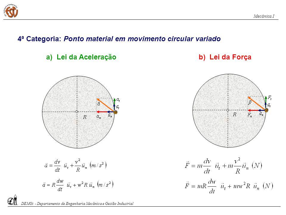 4ª Categoria: Ponto material em movimento circular variado