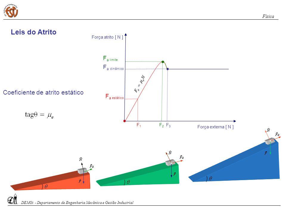 Leis do Atrito Coeficiente de atrito estático Fa limite Fa dinâmico