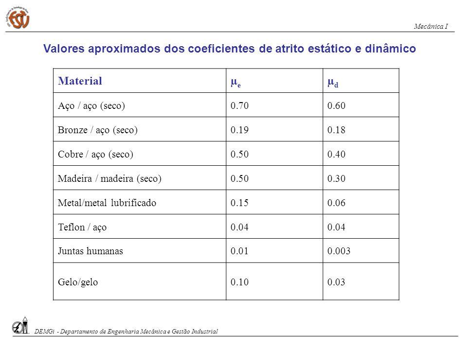 Valores aproximados dos coeficientes de atrito estático e dinâmico