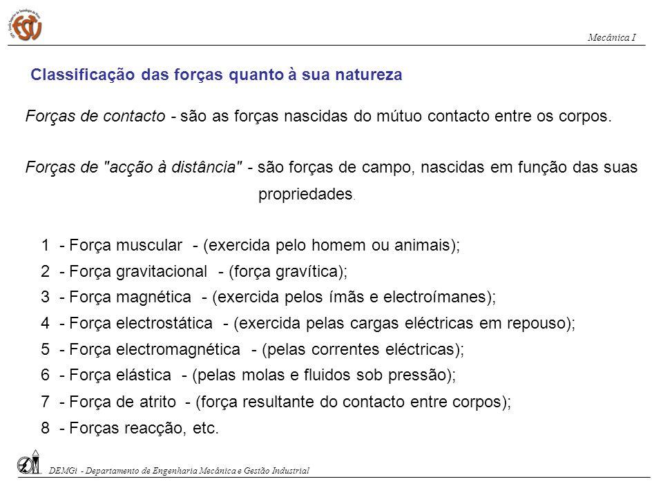 Classificação das forças quanto à sua natureza