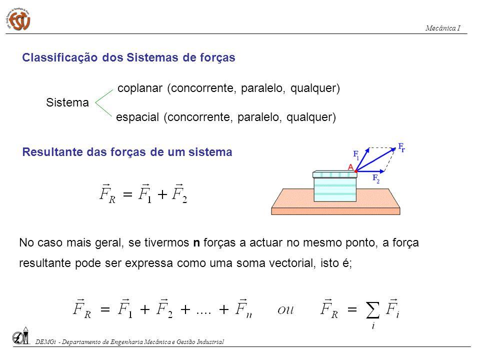 Classificação dos Sistemas de forças