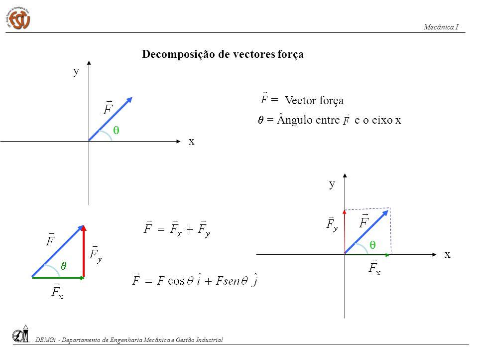 = Vector força  Decomposição de vectores força y
