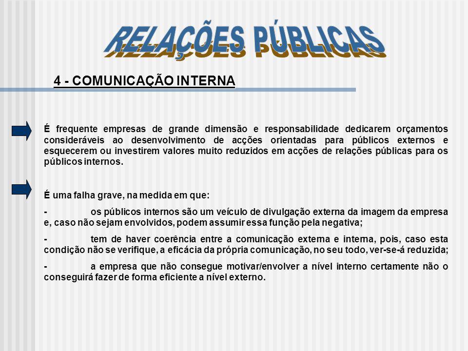 RELAÇÕES PÚBLICAS 4 - COMUNICAÇÃO INTERNA