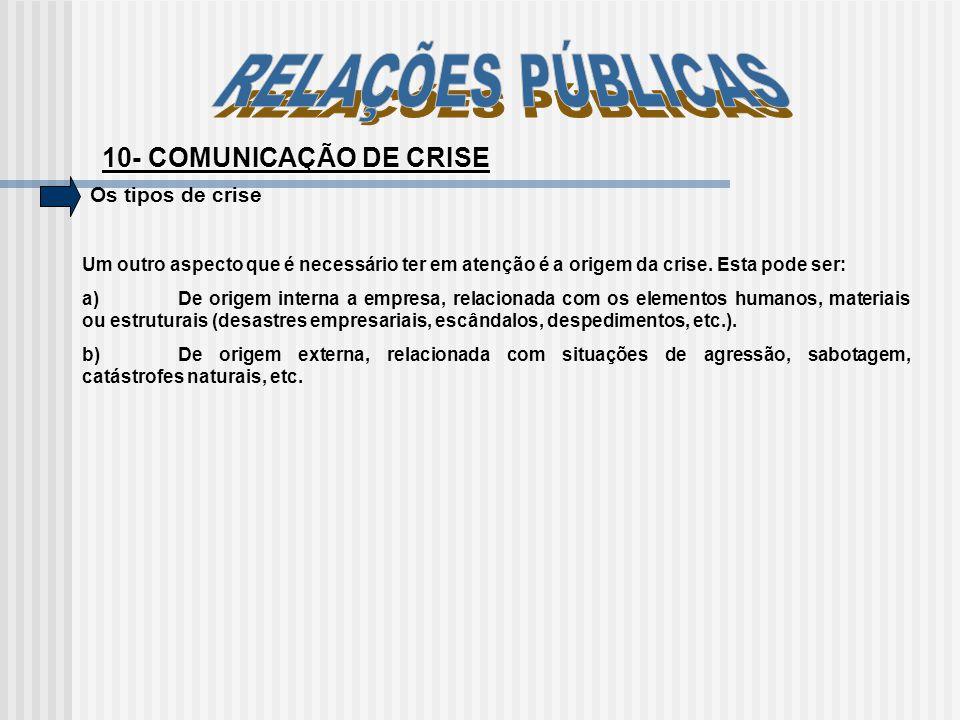 RELAÇÕES PÚBLICAS 10- COMUNICAÇÃO DE CRISE Os tipos de crise