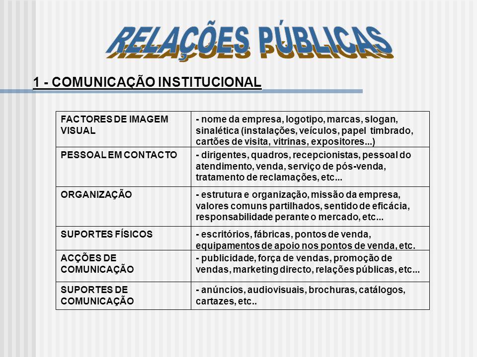 1 - COMUNICAÇÃO INSTITUCIONAL